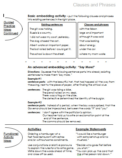 Worksheets Compound Complex Worksheet compound and complex sentences free language stuff sentence information activities
