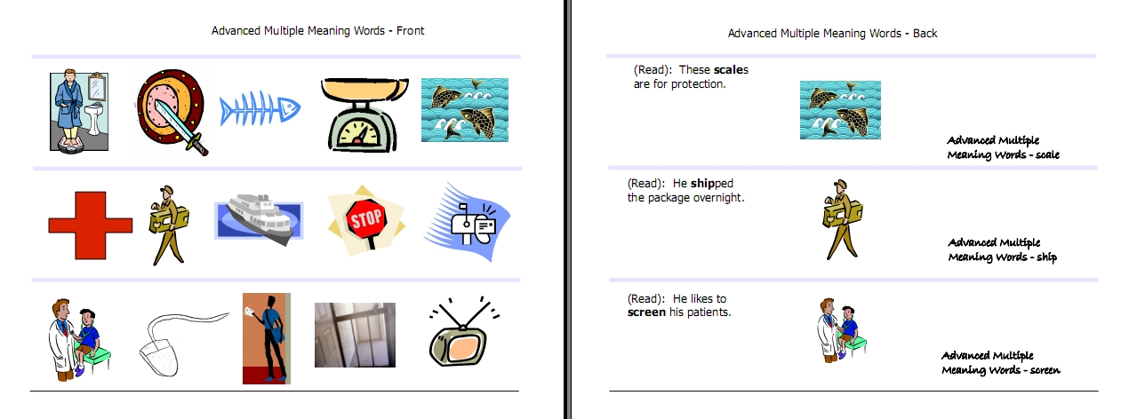 Multiple Meaning Words Flashcards for Elementary School Practice