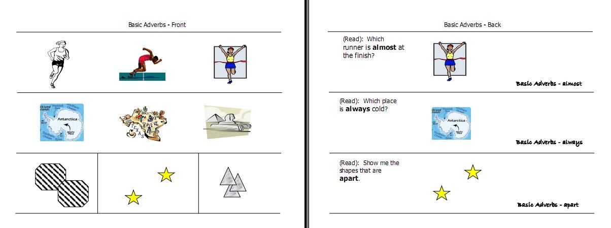 adverbs word list and worksheets free language stuff. Black Bedroom Furniture Sets. Home Design Ideas
