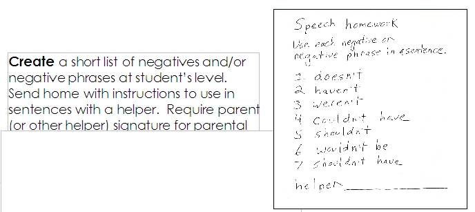 Negation Negative Activities And Worksheets Free Language Stuff
