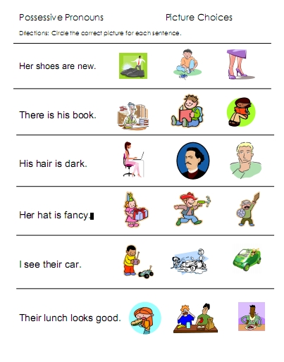 Possessive Pronouns Poster Basic pronoun activities