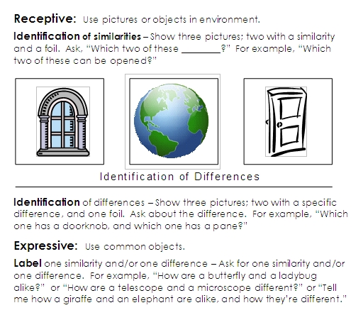Similarities And Differences Free Language Stuff