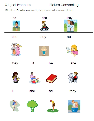 And She Pronoun Worksheets together with Reflexive Pronouns Worksheets ...