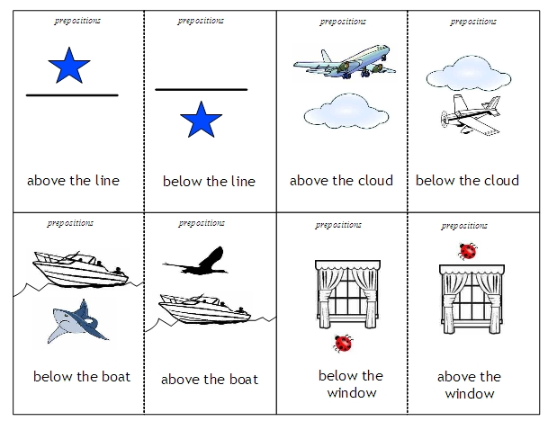 graphic relating to List of Prepositions Printable named Prepositions No cost Language Things!