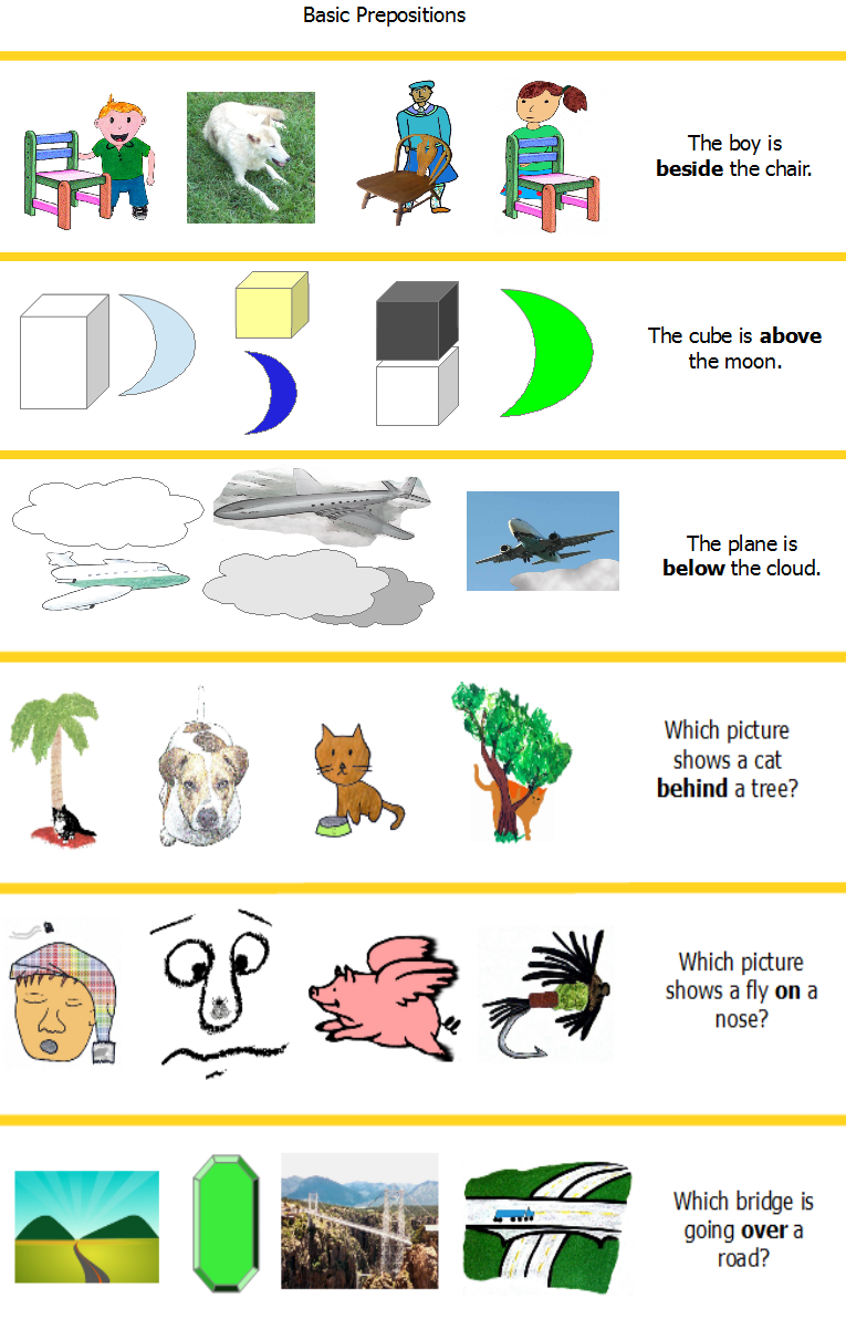 Worksheet Preposition For Kindergarten prepositions free language stuff comp page pos concepts 1